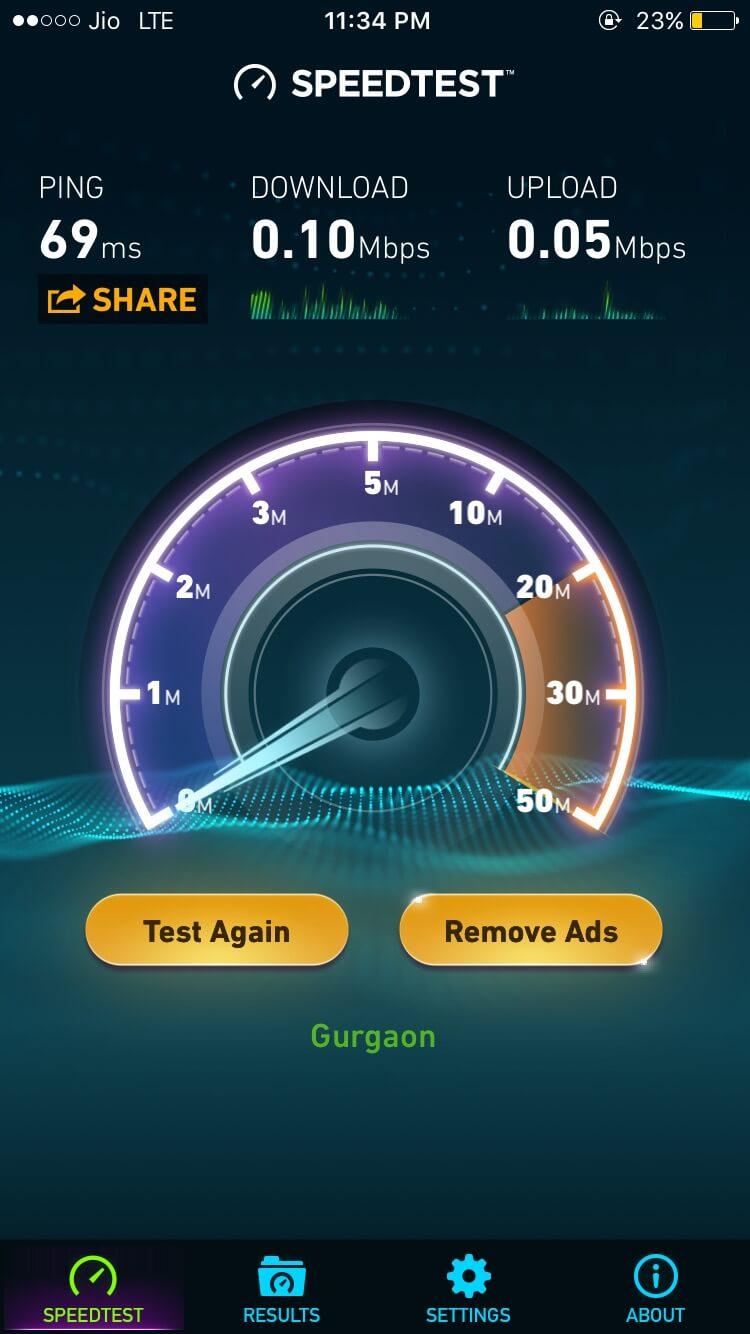 Reliance Jio LTE Speed Test